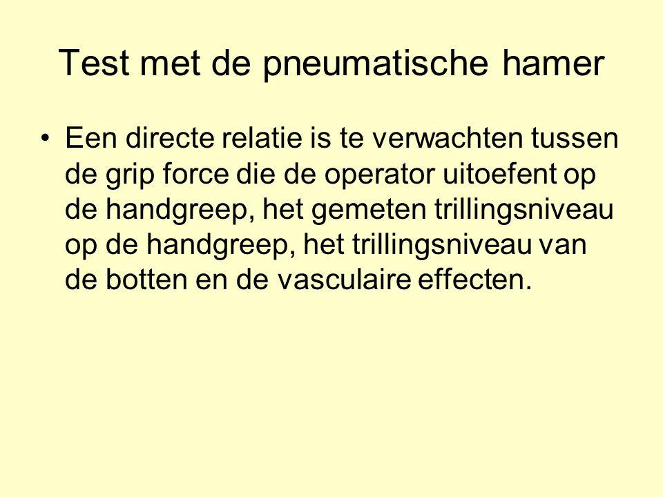 Test met de pneumatische hamer Een directe relatie is te verwachten tussen de grip force die de operator uitoefent op de handgreep, het gemeten trilli