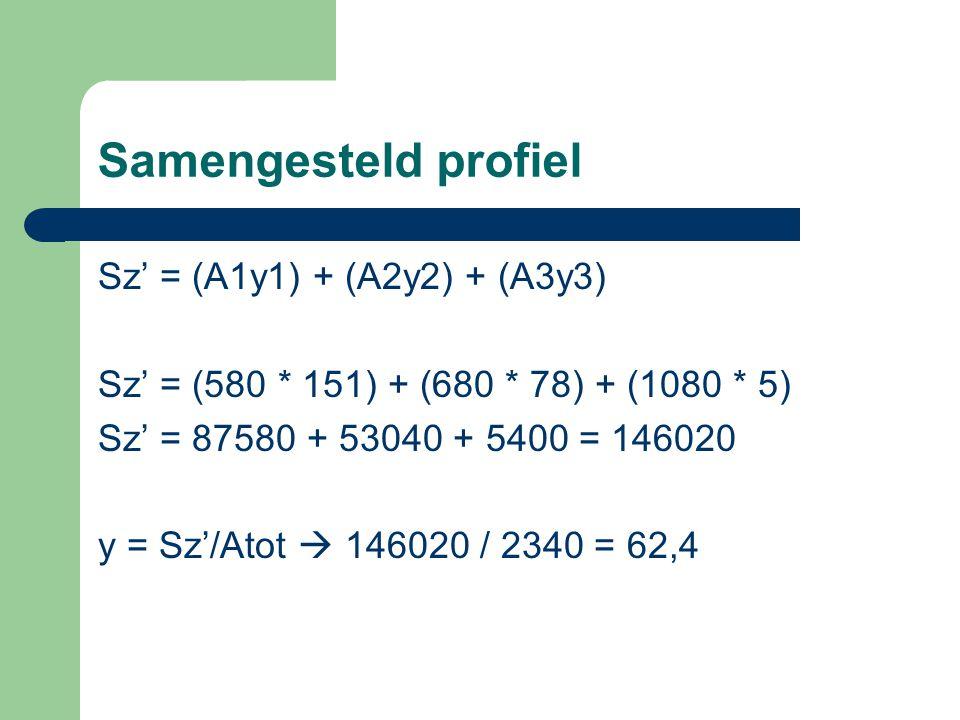 Samengesteld profiel Sz' = (A1y1) + (A2y2) + (A3y3) Sz' = (580 * 151) + (680 * 78) + (1080 * 5) Sz' = 87580 + 53040 + 5400 = 146020 y = Sz'/Atot  146