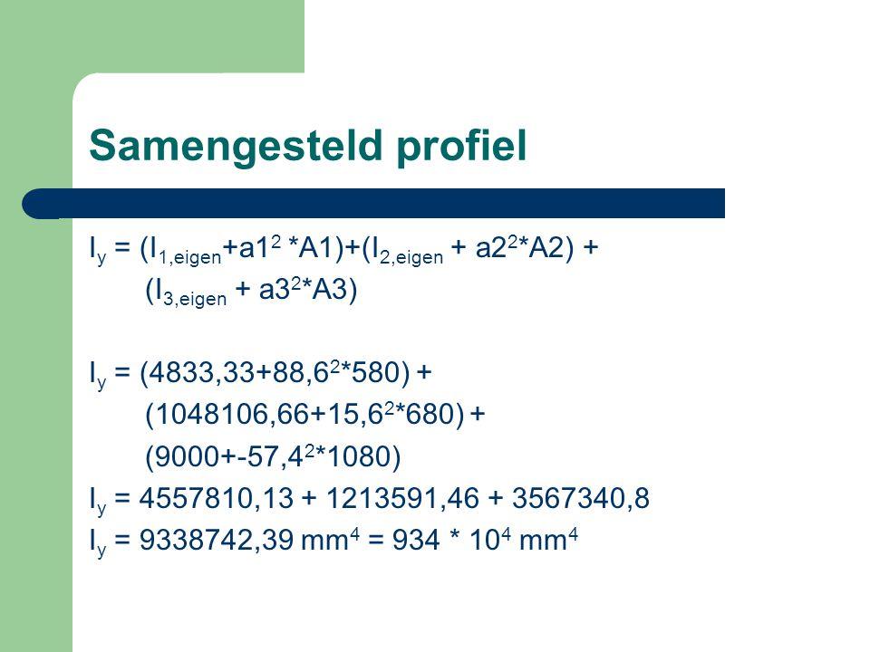 Samengesteld profiel I y = (I 1,eigen +a1 2 *A1)+(I 2,eigen + a2 2 *A2) + (I 3,eigen + a3 2 *A3) I y = (4833,33+88,6 2 *580) + (1048106,66+15,6 2 *680