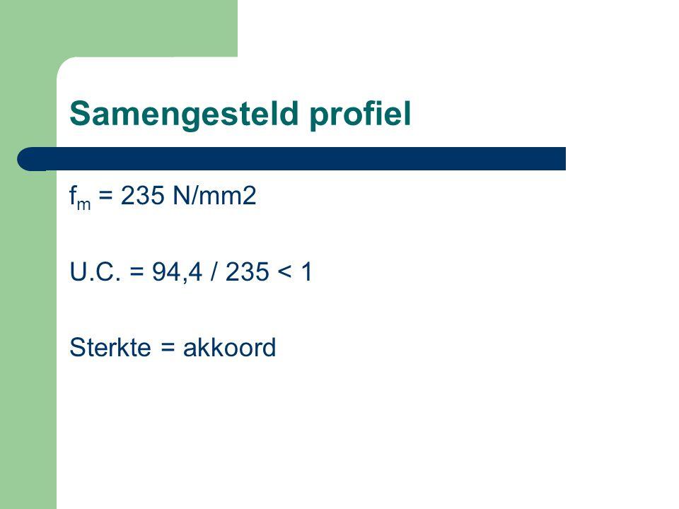 Samengesteld profiel f m = 235 N/mm2 U.C. = 94,4 / 235 < 1 Sterkte = akkoord