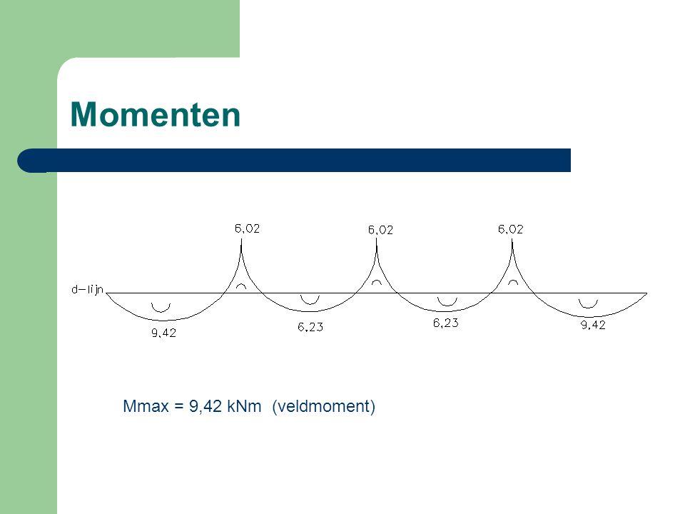 Momenten Mmax = 9,42 kNm (veldmoment)