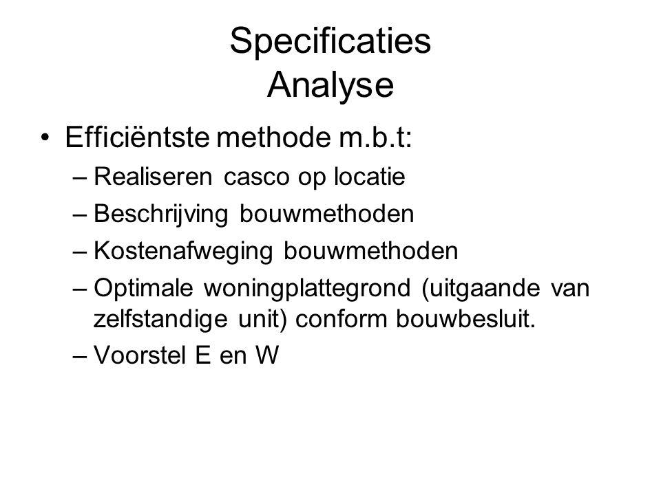 Produkt Afweging uiteindelijke keuze efficiëntste bouwmethode m.b.t.