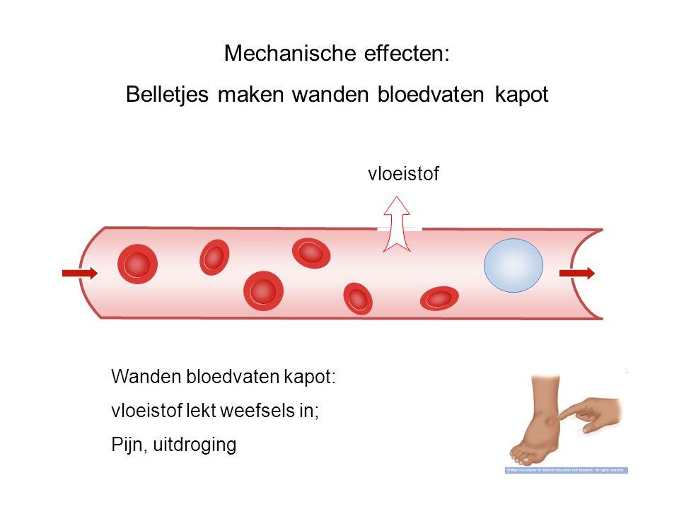 Mechanische effecten: Belletjes maken wanden bloedvaten kapot Wanden bloedvaten kapot: vloeistof lekt weefsels in; Pijn, uitdroging vloeistof
