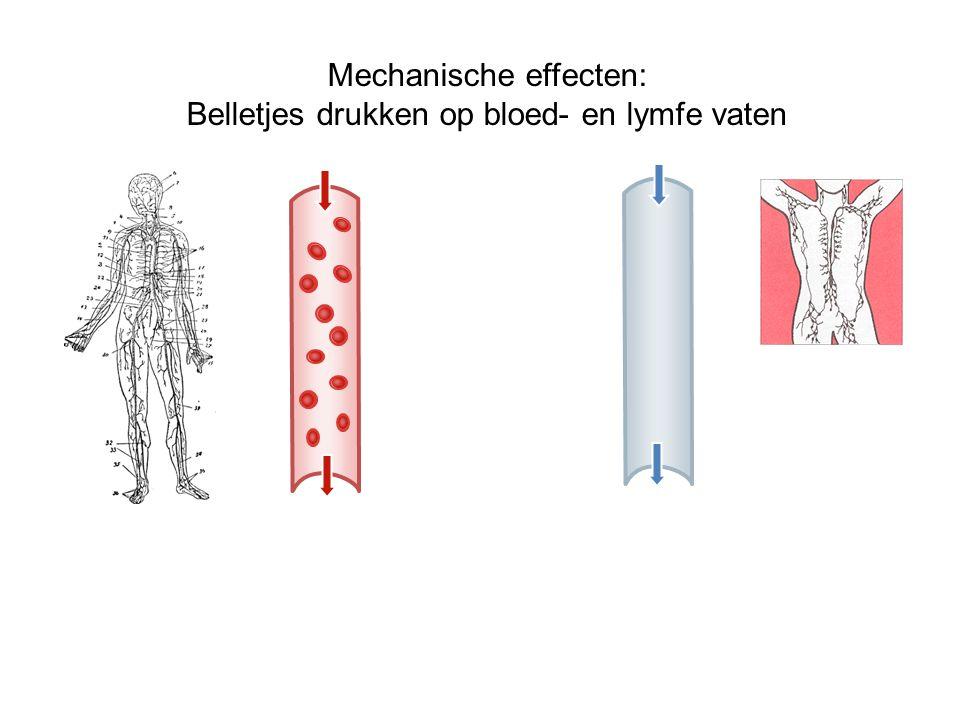 Stimuleren klonteren cellen en bloedplaatjes: afsluiting vaten Losraken vetdeeltjes: vetembolie, afsluiten vaten Ontstekingsreactie: lekkage vaten Biochemische effecten van belletjes