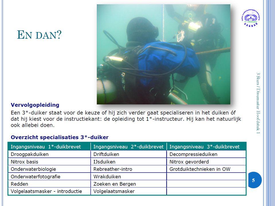 D E ROLLEN VAN DE 3*D Voorbeeld Promotor Adviseur Assistent bij de duikopleidingen Coördinator bij groepsduiken 6 3 Sters / Divemaster Hoofdstuk 1