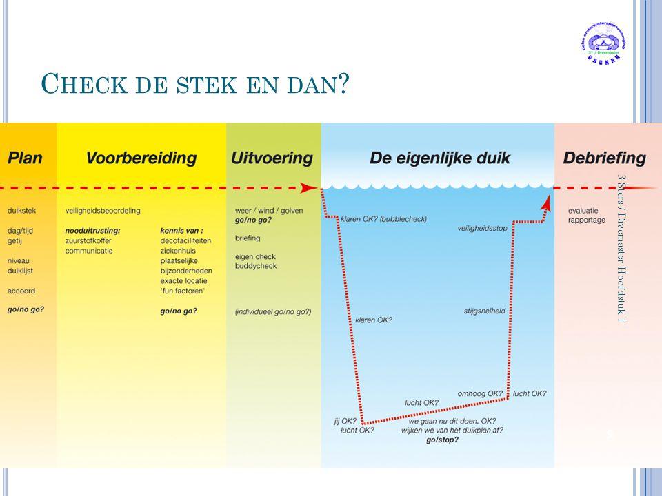 C HECK DE STEK EN DAN ? 9 3 Sters / Divemaster Hoofdstuk 1