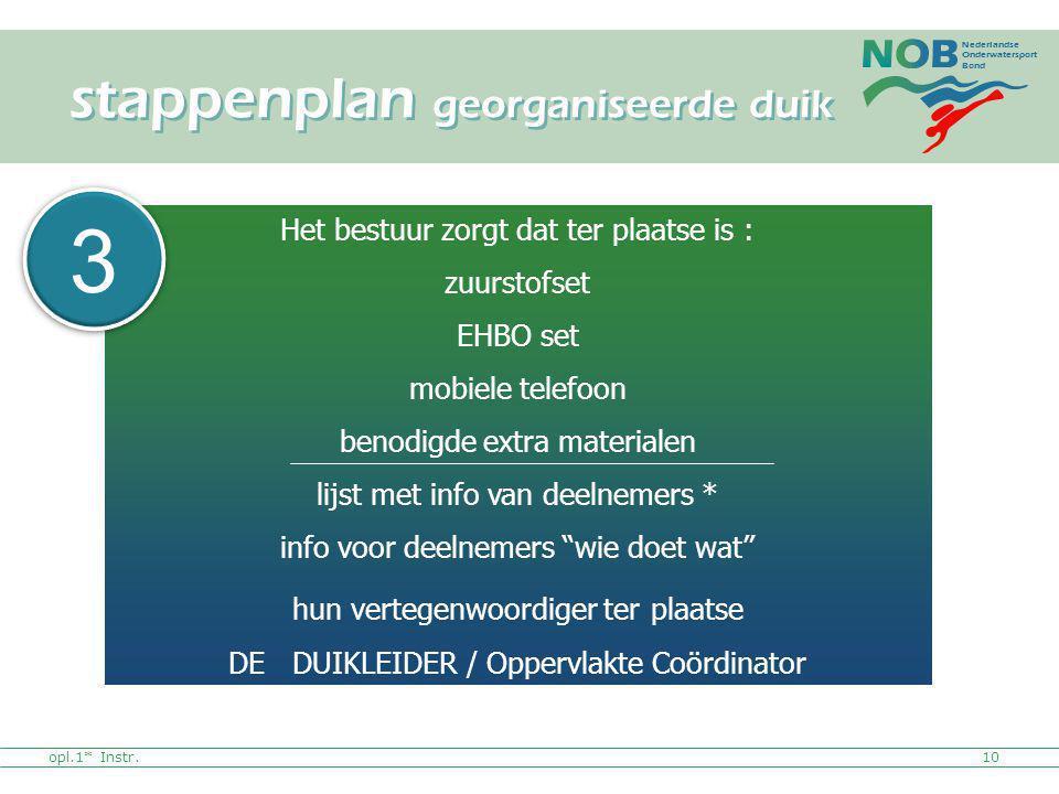 Nederlandse Onderwatersport Bond opl.1* Instr.10 Het bestuur zorgt dat ter plaatse is : zuurstofset EHBO set mobiele telefoon benodigde extra material