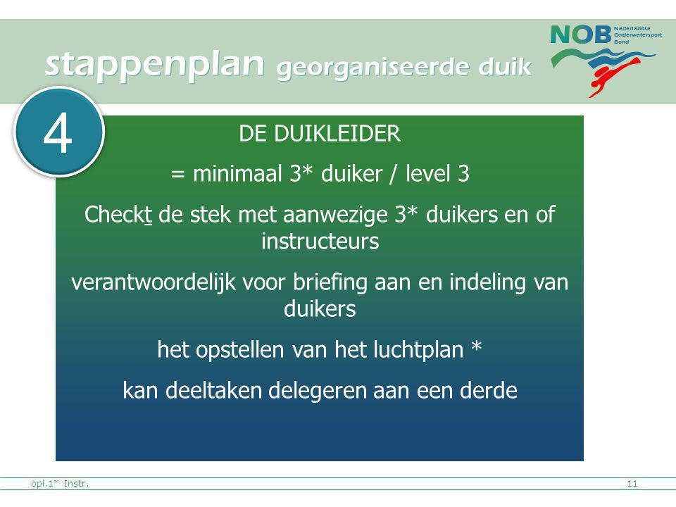 Nederlandse Onderwatersport Bond opl.1* Instr.11 stappenplan georganiseerde duik DE DUIKLEIDER = minimaal 3* duiker / level 3 Checkt de stek met aanwe