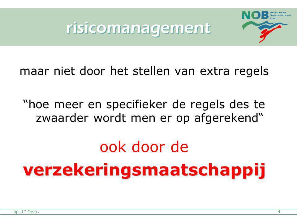 """Nederlandse Onderwatersport Bond opl.1* Instr.4 maar niet door het stellen van extra regels """"hoe meer en specifieker de regels des te zwaarder wordt m"""