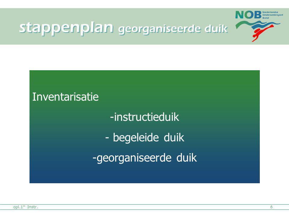 Nederlandse Onderwatersport Bond opl.1* Instr.6 Inventarisatie -instructieduik - begeleide duik -georganiseerde duik stappenplan georganiseerde duik