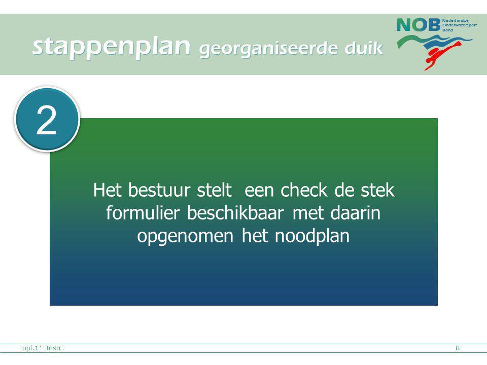 Nederlandse Onderwatersport Bond opl.1* Instr.8 Het bestuur stelt een check de stek formulier beschikbaar met daarin opgenomen het noodplan stappenpla