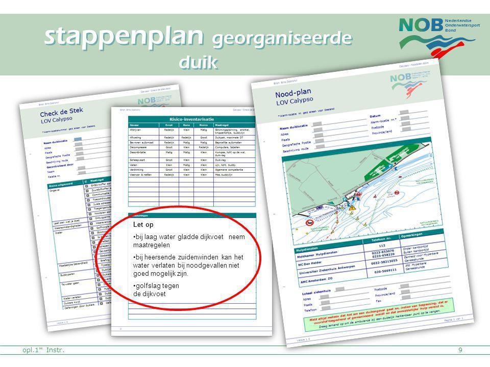Nederlandse Onderwatersport Bond opl.1* Instr.9 Let op bij laag water gladde dijkvoet neem maatregelen bij heersende zuidenwinden kan het water verlat