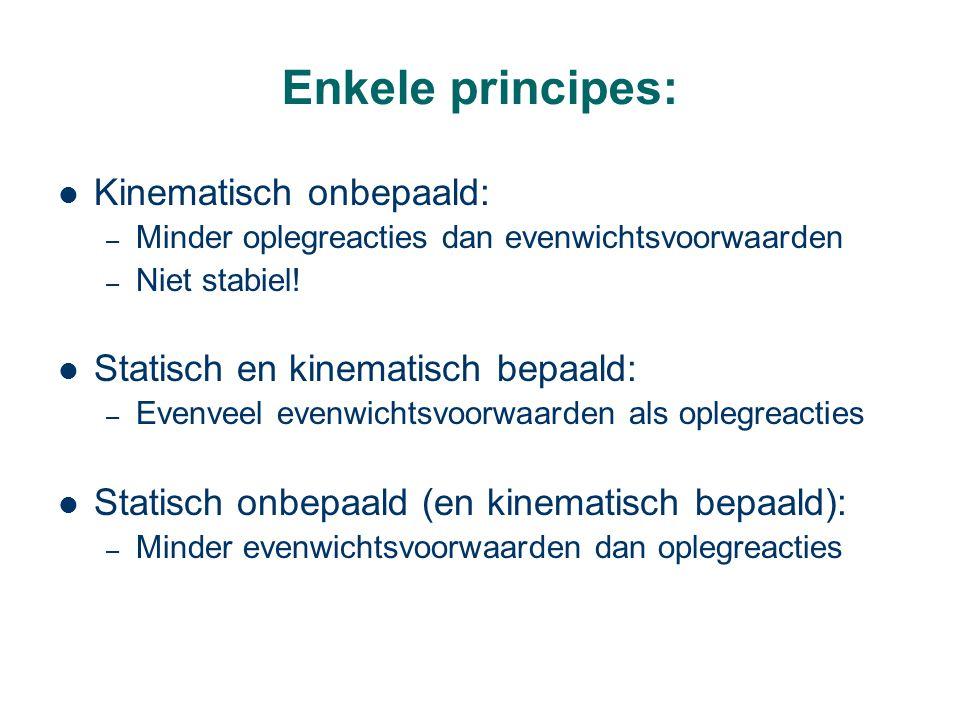 Enkele principes: Kinematisch onbepaald: – Minder oplegreacties dan evenwichtsvoorwaarden – Niet stabiel! Statisch en kinematisch bepaald: – Evenveel