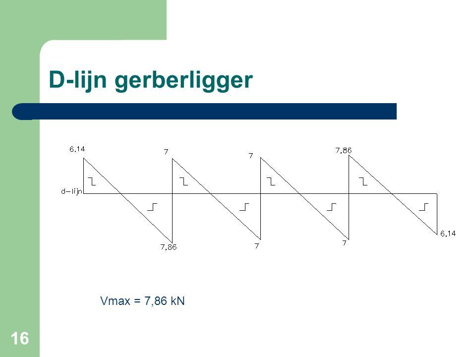 16 D-lijn gerberligger Vmax = 7,86 kN