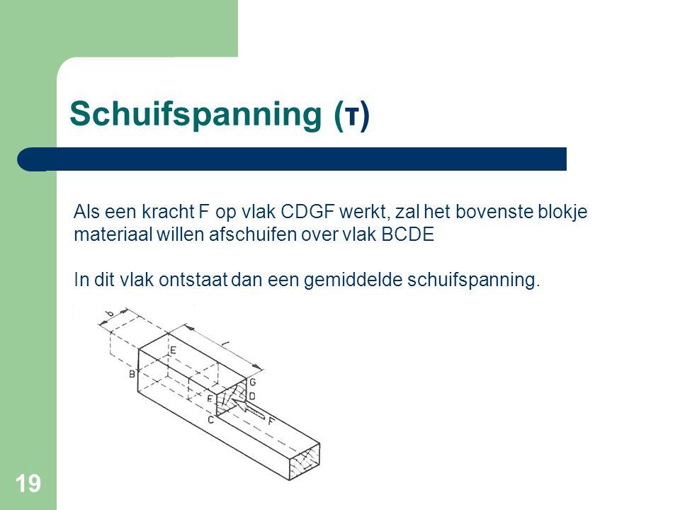 19 Schuifspanning (τ) Als een kracht F op vlak CDGF werkt, zal het bovenste blokje materiaal willen afschuifen over vlak BCDE In dit vlak ontstaat dan