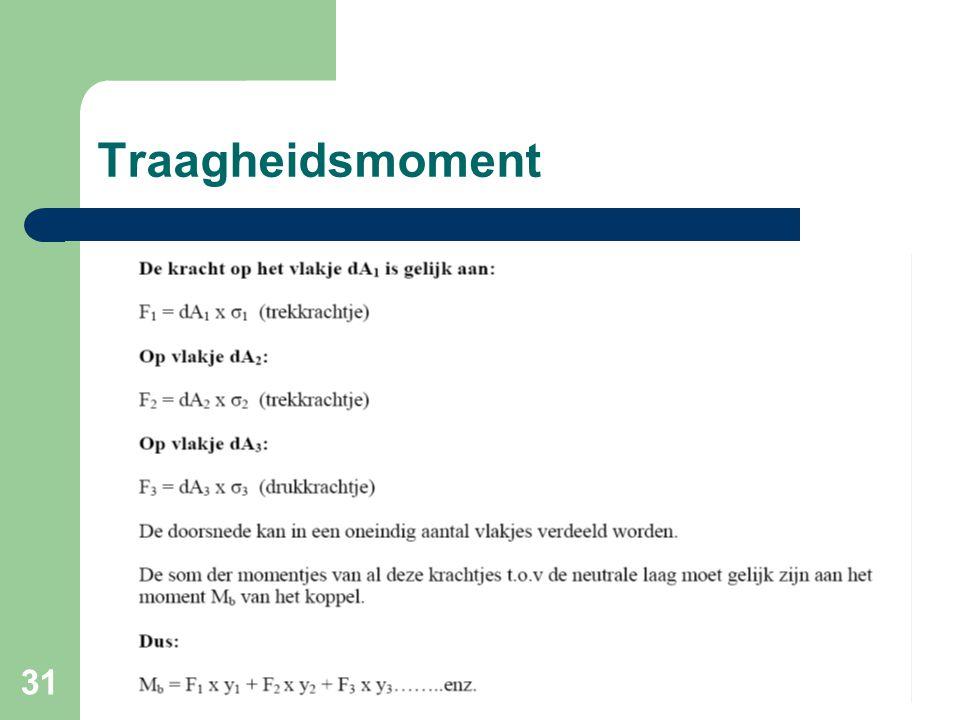 31 Traagheidsmoment