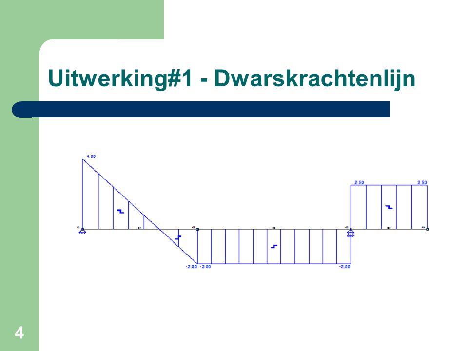 15 Bepalen krachten op gerberligger Deel S2-S3  Som van de momenten tov C = 0  5*1+2*1*1/2-12*3+6*S3=0  -30=-6S3  S3=5 kN  Som verticale krachten is nul  5+14-5-Fc=0  Fc=14 kN