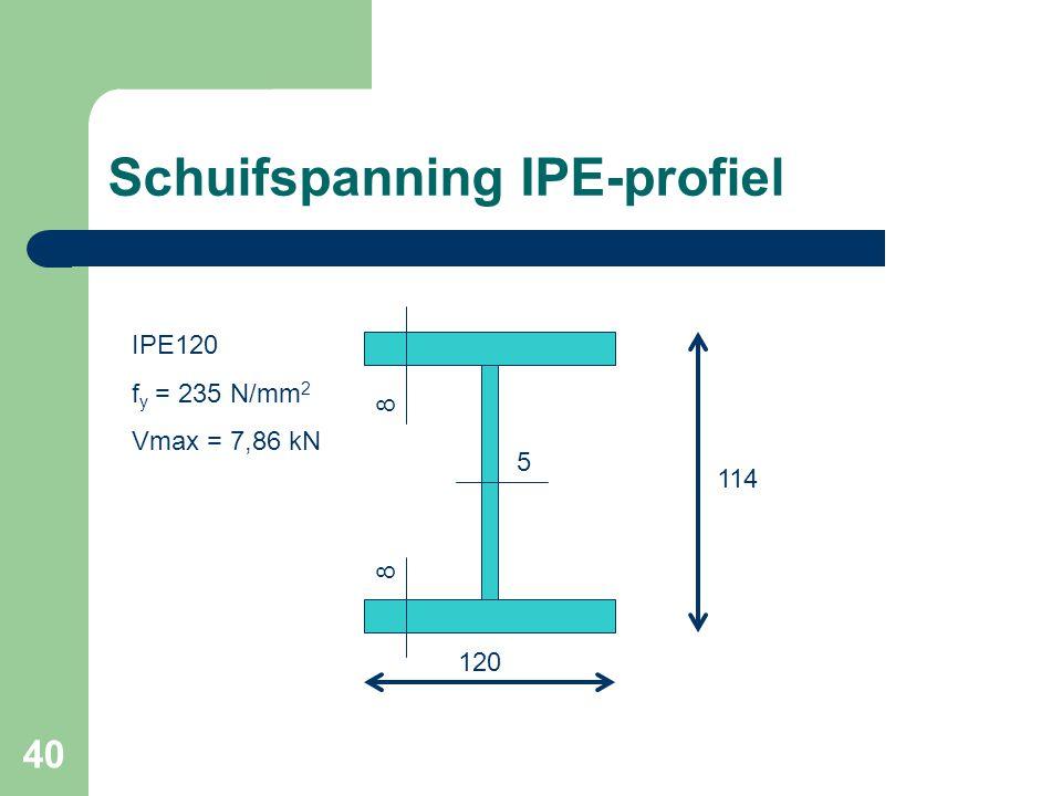 40 Schuifspanning IPE-profiel 5 8 8 114 120 IPE120 f y = 235 N/mm 2 Vmax = 7,86 kN