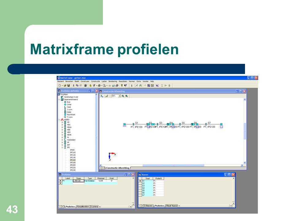 43 Matrixframe profielen