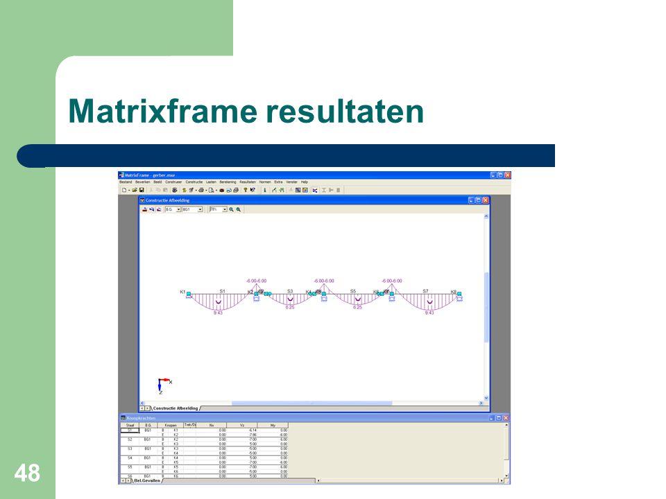 48 Matrixframe resultaten