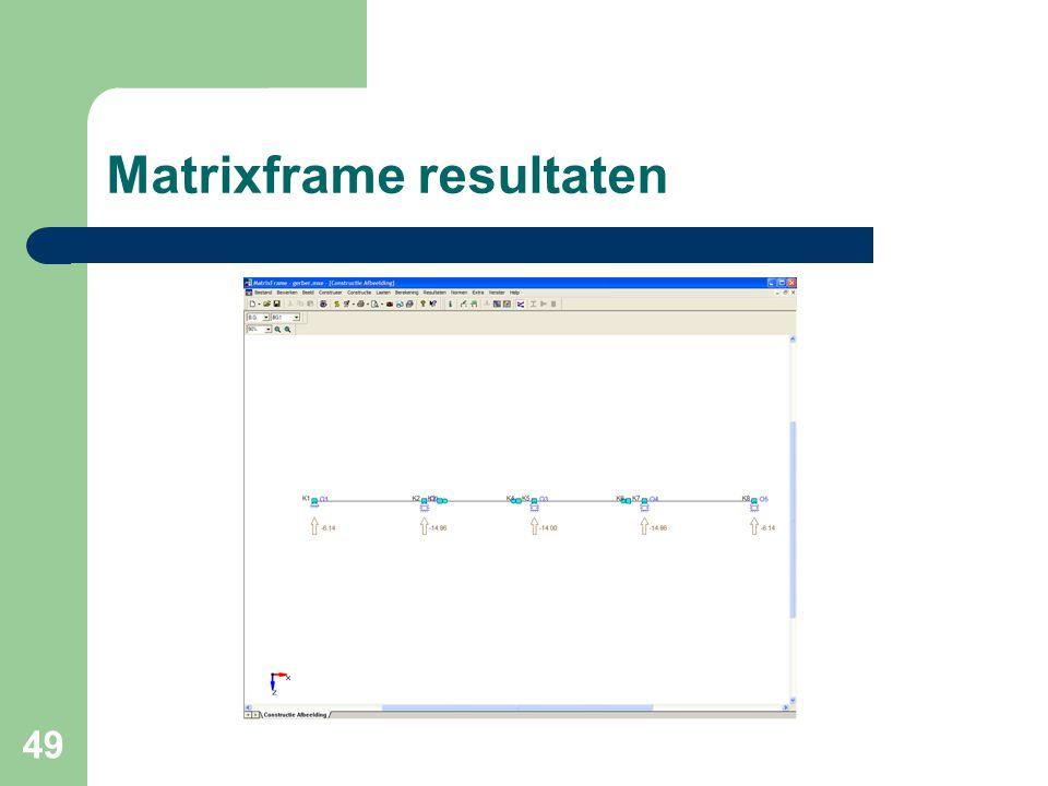 49 Matrixframe resultaten