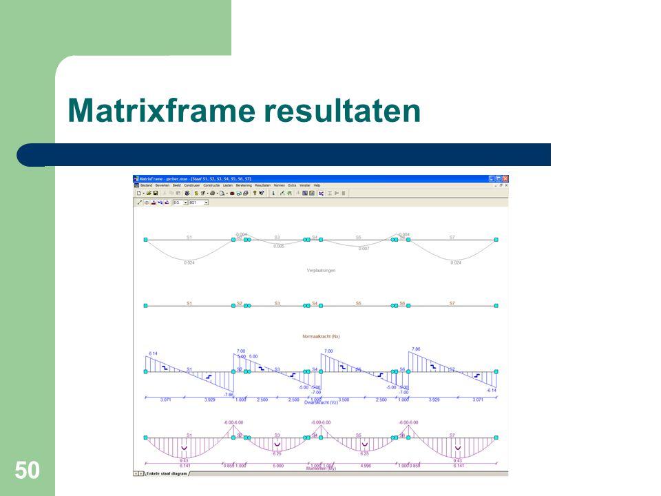 50 Matrixframe resultaten