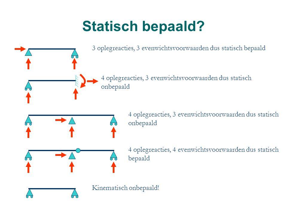 Statisch bepaald? 3 oplegreacties, 3 evenwichtsvoorwaarden dus statisch bepaald Kinematisch onbepaald! 4 oplegreacties, 3 evenwichtsvoorwaarden dus st