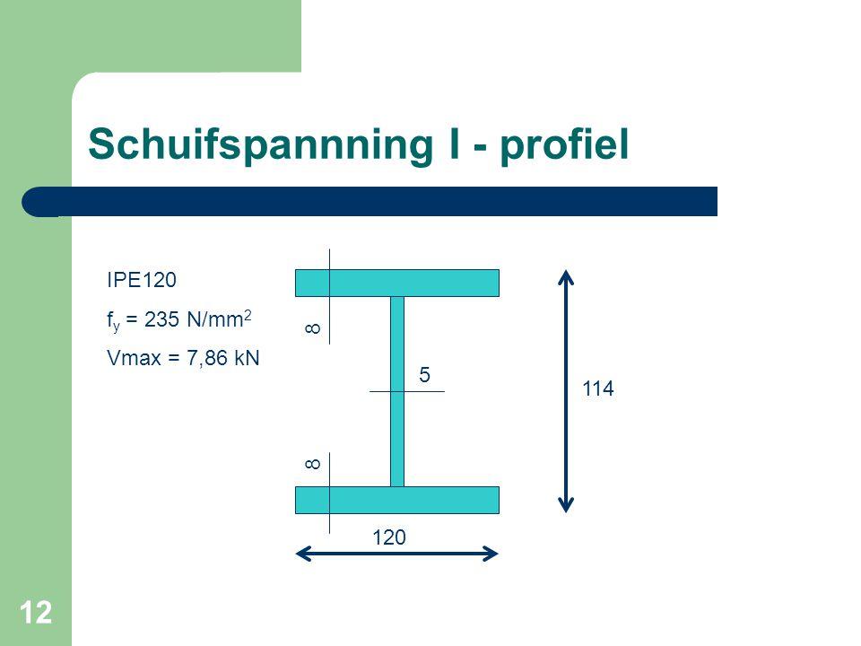 12 Schuifspannning I - profiel 5 8 8 114 120 IPE120 f y = 235 N/mm 2 Vmax = 7,86 kN