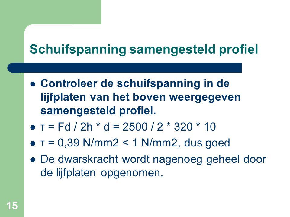 15 Schuifspanning samengesteld profiel Controleer de schuifspanning in de lijfplaten van het boven weergegeven samengesteld profiel. τ = Fd / 2h * d =