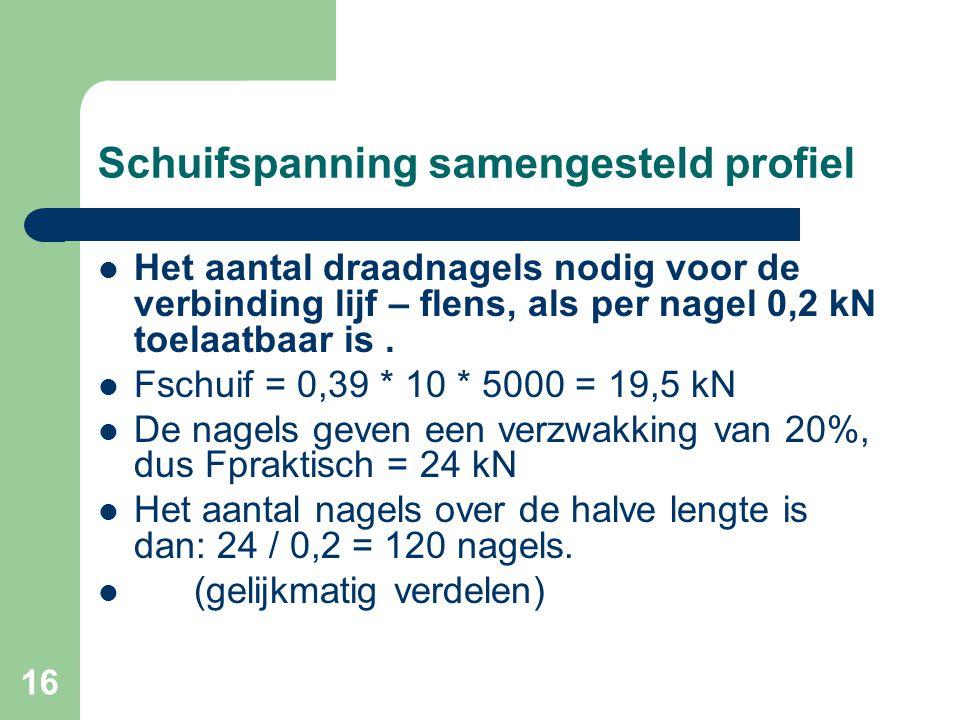 16 Schuifspanning samengesteld profiel Het aantal draadnagels nodig voor de verbinding lijf – flens, als per nagel 0,2 kN toelaatbaar is. Fschuif = 0,