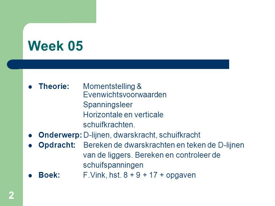 2 Week 05 Theorie:Momentstelling & Evenwichtsvoorwaarden Spanningsleer Horizontale en verticale schuifkrachten. Onderwerp: D-lijnen, dwarskracht, schu