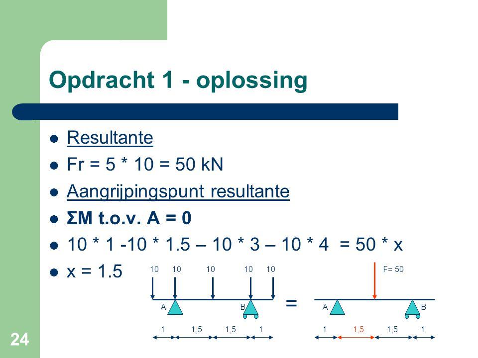 24 Opdracht 1 - oplossing Resultante Fr = 5 * 10 = 50 kN Aangrijpingspunt resultante ΣM t.o.v. A = 0 10 * 1 -10 * 1.5 – 10 * 3 – 10 * 4 = 50 * x x = 1