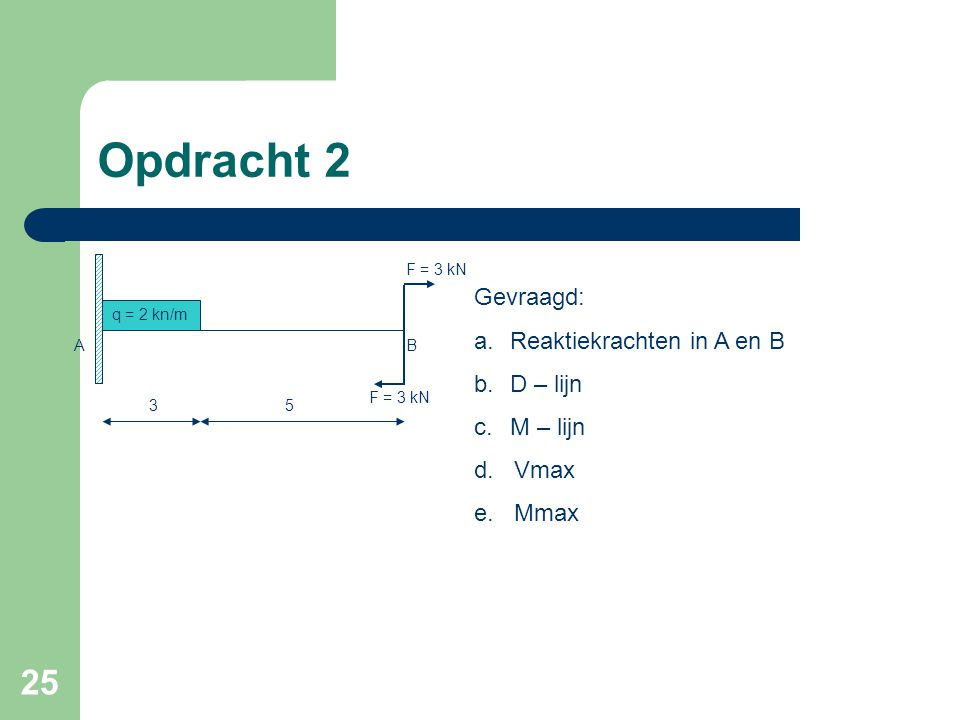 25 Opdracht 2 q = 2 kn/m F = 3 kN 35 Gevraagd: a.Reaktiekrachten in A en B b.D – lijn c.M – lijn d. Vmax e. Mmax AB