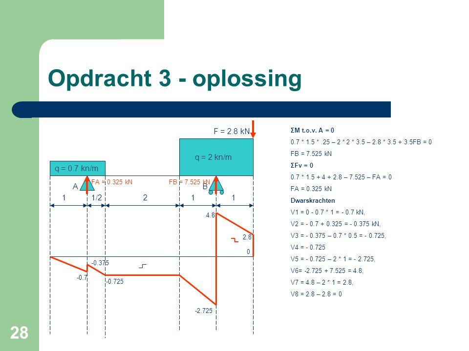 28 Opdracht 3 - oplossing q = 0.7 kn/m q = 2 kn/m 1/21211 F = 2.8 kN AB ΣM t.o.v. A = 0 0.7 * 1.5 *.25 – 2 * 2 * 3.5 – 2.8 * 3.5 + 3.5FB = 0 FB = 7.52
