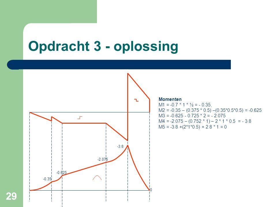 29 Opdracht 3 - oplossing Momenten M1 = -0.7 * 1 * ½ = - 0.35, M2 = -0.35 – (0.375 * 0.5) –(0.35*0.5*0.5) = -0.625 M3 = -0.625 - 0.725 * 2 = - 2.075 M