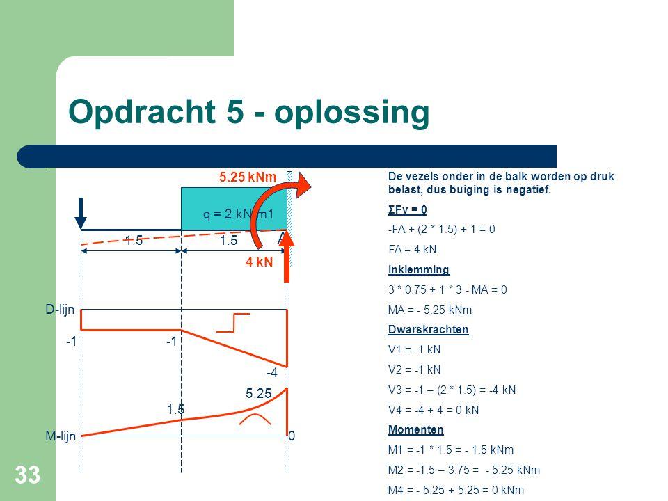 33 Opdracht 5 - oplossing q = 2 kN/m1 A 1.5 De vezels onder in de balk worden op druk belast, dus buiging is negatief. ΣFv = 0 -FA + (2 * 1.5) + 1 = 0
