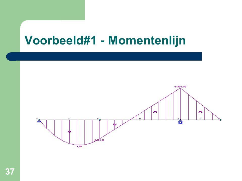 37 Voorbeeld#1 - Momentenlijn