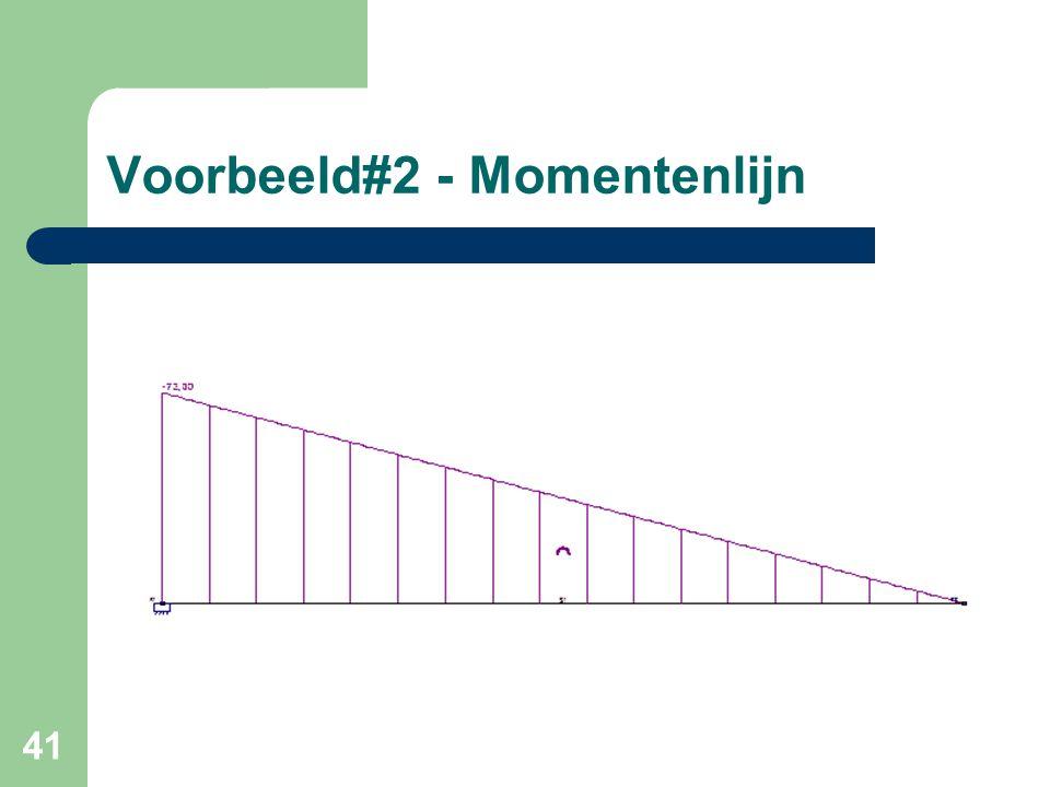 41 Voorbeeld#2 - Momentenlijn