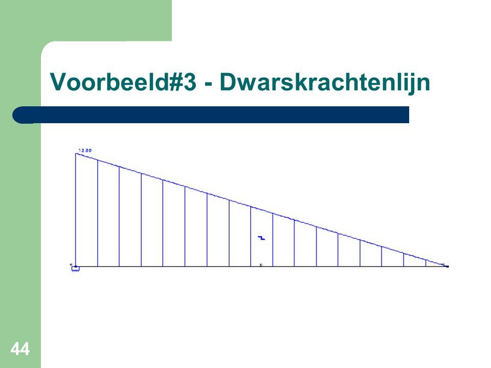 44 Voorbeeld#3 - Dwarskrachtenlijn