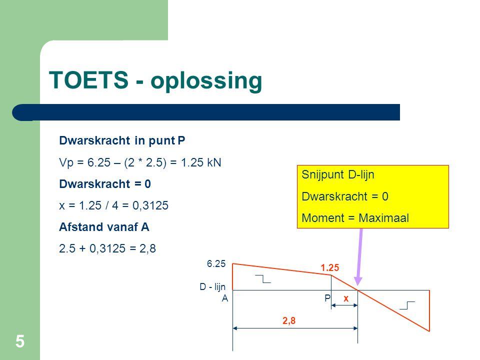 5 TOETS - oplossing Dwarskracht in punt P Vp = 6.25 – (2 * 2.5) = 1.25 kN Dwarskracht = 0 x = 1.25 / 4 = 0,3125 Afstand vanaf A 2.5 + 0,3125 = 2,8 P 6