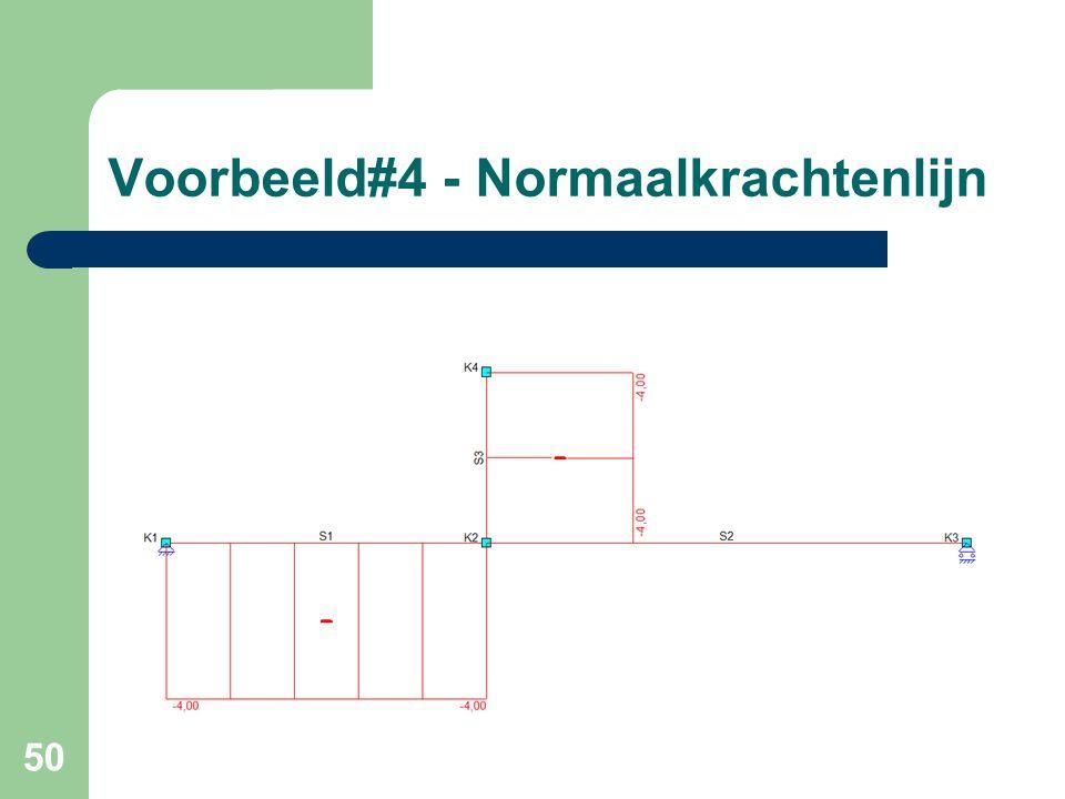 50 Voorbeeld#4 - Normaalkrachtenlijn