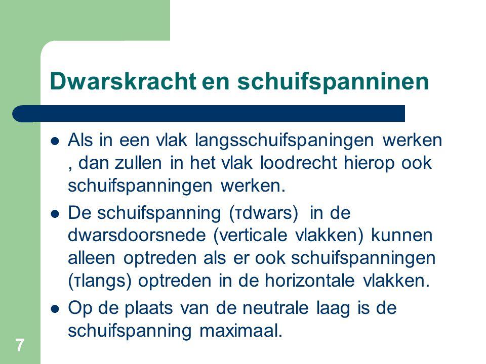 7 Dwarskracht en schuifspanninen Als in een vlak langsschuifspaningen werken, dan zullen in het vlak loodrecht hierop ook schuifspanningen werken. De