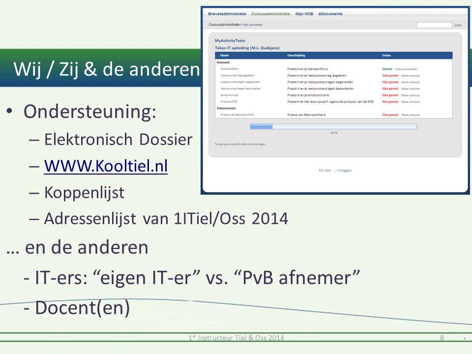 Wij / Zij & de anderen Ondersteuning: – Elektronisch Dossier – WWW.Kooltiel.nl WWW.Kooltiel.nl – Koppenlijst – Adressenlijst van 1ITiel/Oss 2014 … en de anderen - IT-ers: eigen IT-er vs.