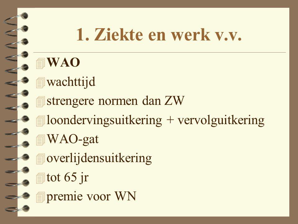 1. Ziekte en werk 4 Ziektewet: 4 loondoorbetaling WG 4 52 weken/ 70%/ maximum 4 Ziekengeld 4 zwangerschap e.a. 4 eventueel particulier verzekeren