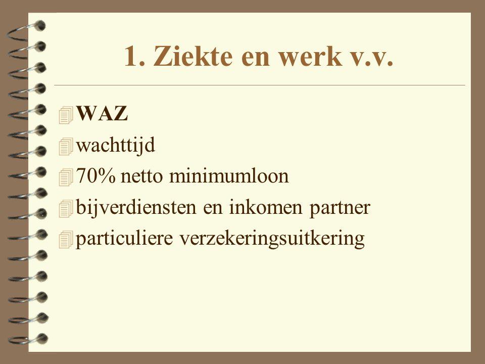 1. Ziekte en werk v.v. 4 WAO 4 wachttijd 4 strengere normen dan ZW 4 loondervingsuitkering + vervolguitkering 4 WAO-gat 4 overlijdensuitkering 4 tot 6