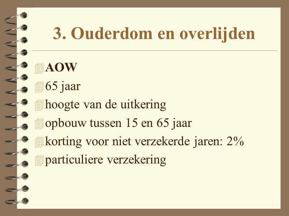 2. Werk en inkomen 4 IOAW 4 beperktere sollicitatieplicht 4 afgeleid van bijstand 4 sociaal minimum 4 geen vermogenstoets 4 beperkte inkomenstoets