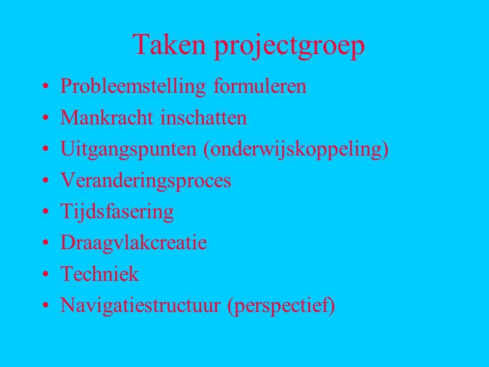 Taken projectgroep Probleemstelling formuleren Mankracht inschatten Uitgangspunten (onderwijskoppeling) Veranderingsproces Tijdsfasering Draagvlakcreatie Techniek Navigatiestructuur (perspectief)