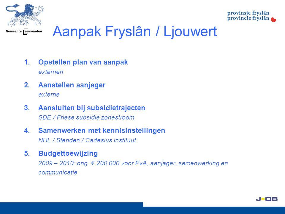 Aanpak Fryslân / Ljouwert 1.Opstellen plan van aanpak externen 2.Aanstellen aanjager externe 3.Aansluiten bij subsidietrajecten SDE / Friese subsidie