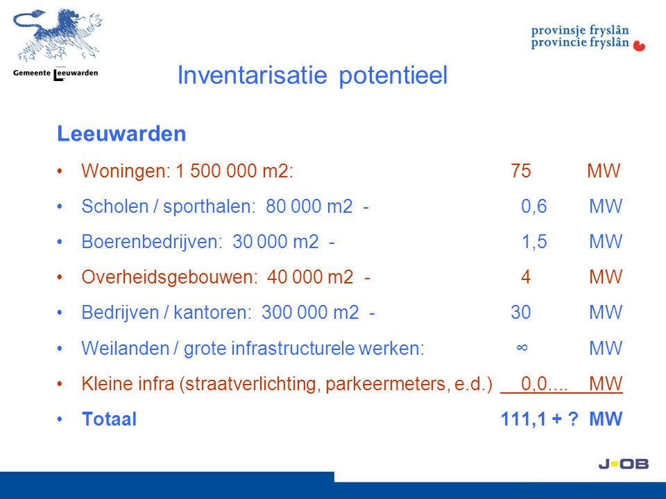 Inventarisatie potentieel Leeuwarden Woningen: 1 500 000 m2: 75 MW Scholen / sporthalen: 80 000 m2 - 0,6MW Boerenbedrijven: 30 000 m2 - 1,5 MW Overheidsgebouwen: 40 000 m2 - 4MW Bedrijven / kantoren: 300 000 m2 - 30MW Weilanden / grote infrastructurele werken: ∞MW Kleine infra (straatverlichting, parkeermeters, e.d.) 0,0....MW Totaal111,1 + .