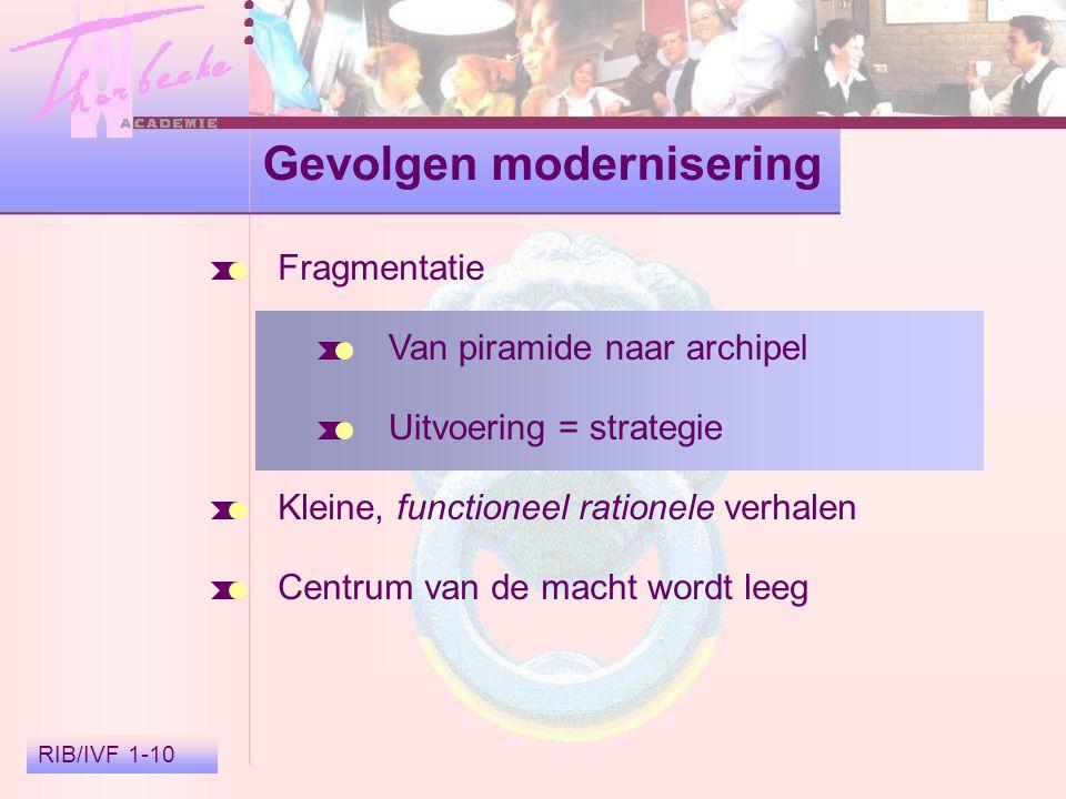 RIB/IVF 1-10 Gevolgen modernisering Fragmentatie Van piramide naar archipel Uitvoering = strategie Kleine, functioneel rationele verhalen Centrum van de macht wordt leeg